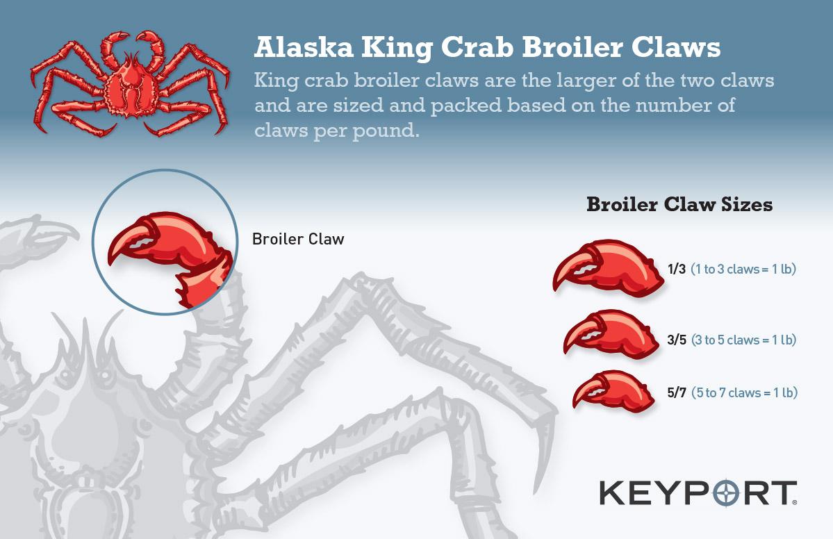 Keyport-KingCrab-BroilerClaw-Sizing