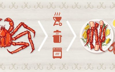 How to Cook Alaska King Crab